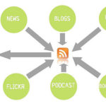 What is an RSS feed and how does it work?