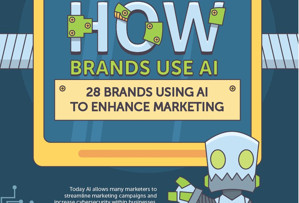 Brands That Use AI To Enhance Marketing – Infographic