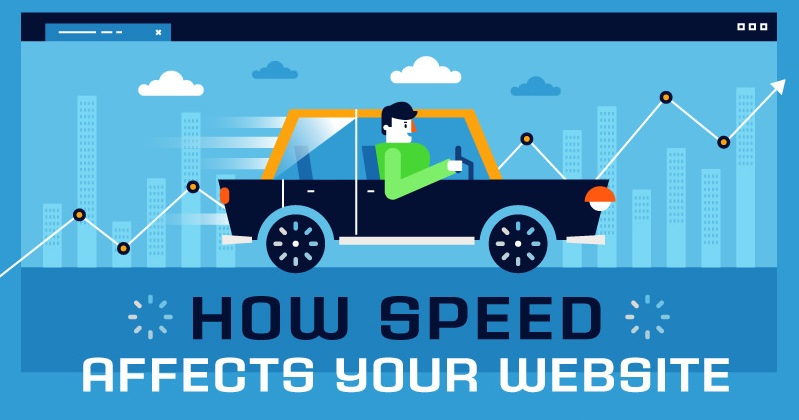 Speed is a Killer: 6 Reasons You Should Decrease Your Page Load Time in 2019 (infographic)